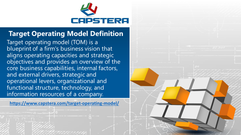 Target Operating Model: What is it and why is it useful?