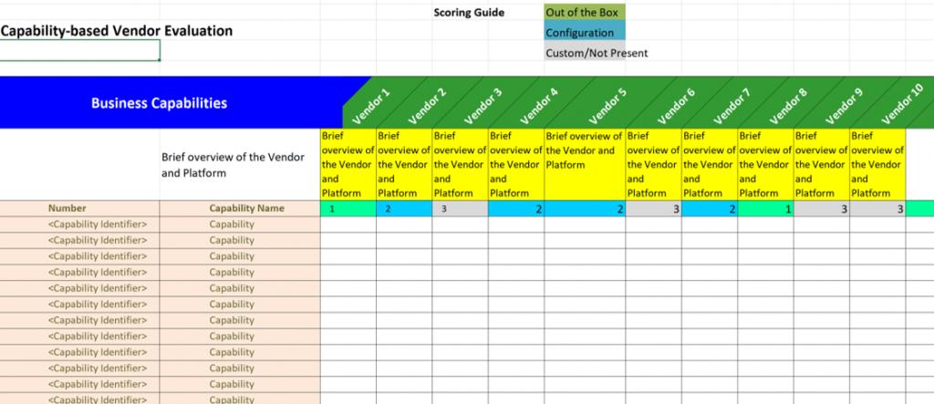 Capability Heat maps - Capability-based Vendor Analysis