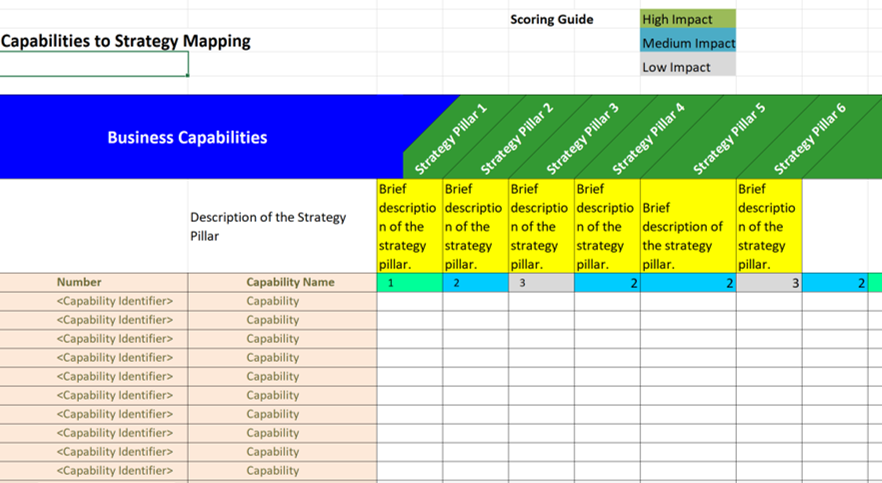 Capability Heatmaps - Capability to Strategy Mapping