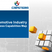 Automotive Industry Business Capability Map