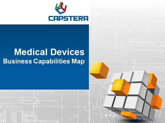 Medical Devices Business Capability Map