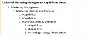 marketing capabilities list