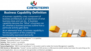 Business Capability Definition - Poster for your wall
