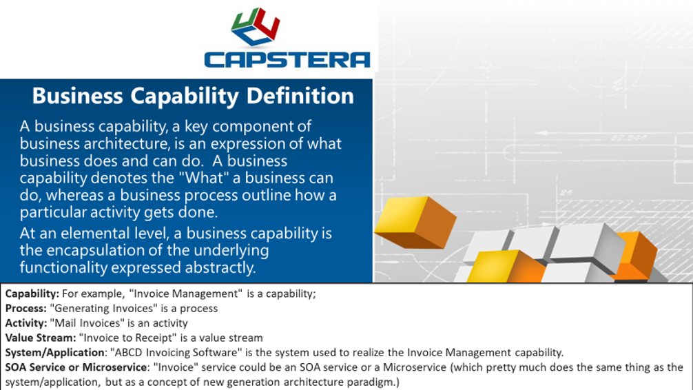 Business Capability Definition - What does capability mean in business architecture?
